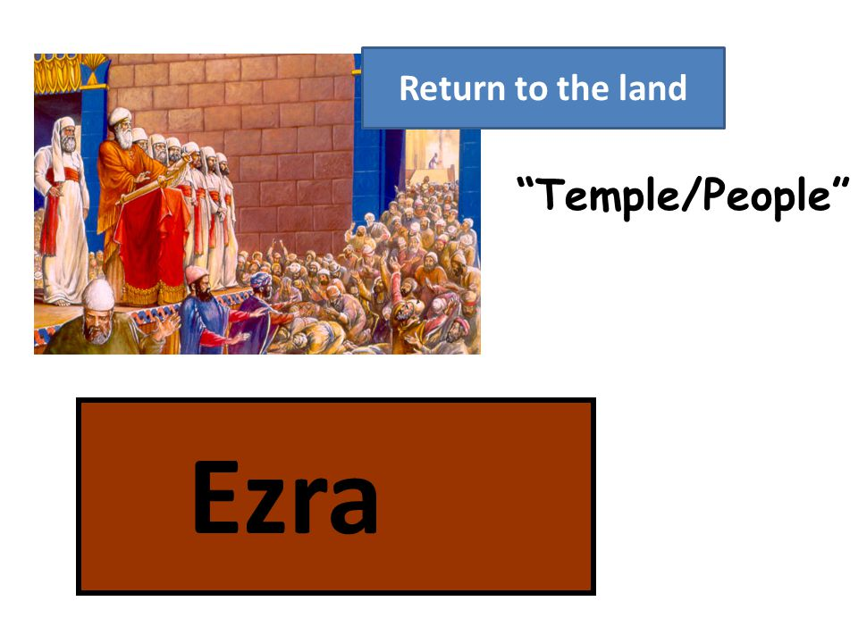 Temple/People Return to the land