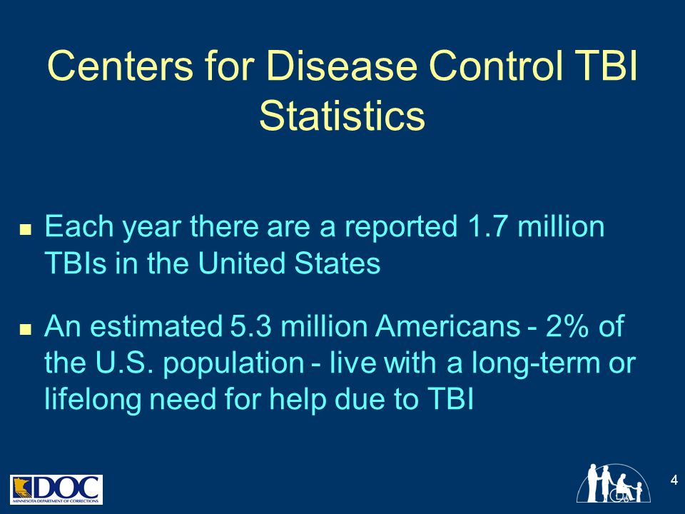 Centers for Disease Control TBI Statistics Each year there are a reported 1.7 million TBIs in the United States An estimated 5.3 million Americans - 2