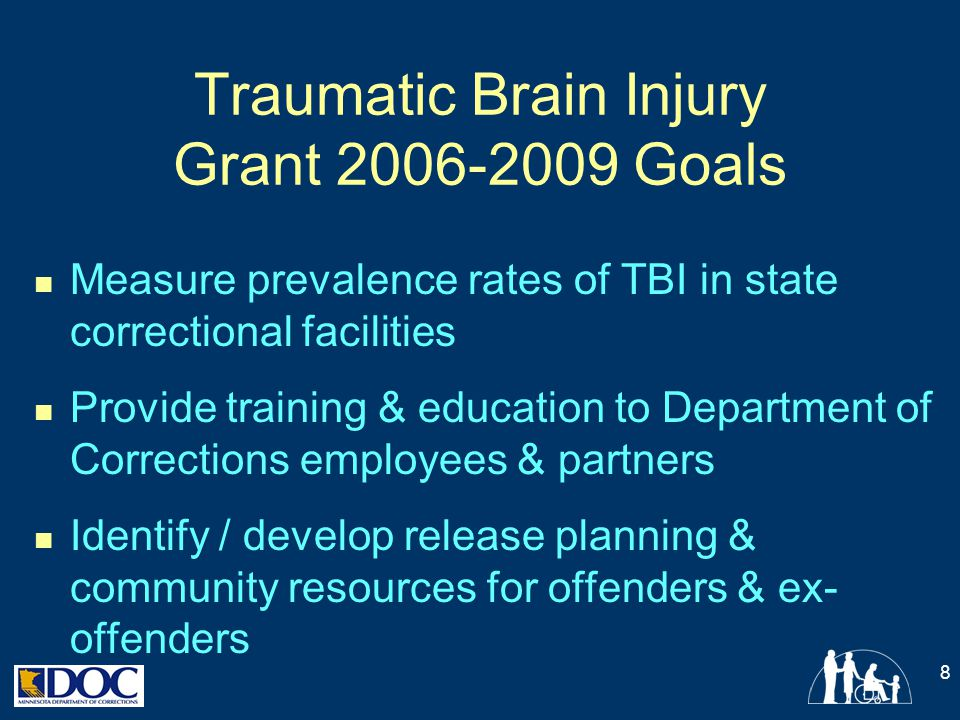 Traumatic Brain Injury Grant 2006-2009 Goals Measure prevalence rates of TBI in state correctional facilities Provide training & education to Departme