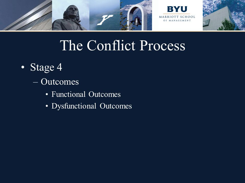 The Conflict Process Stage 4 –Outcomes Functional Outcomes Dysfunctional Outcomes