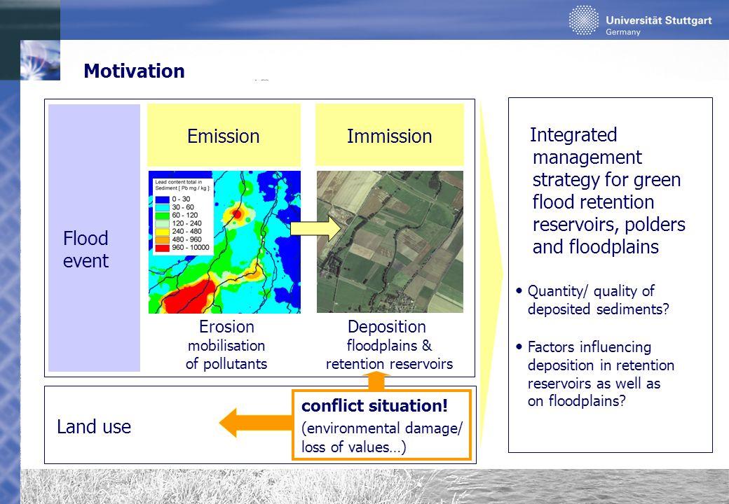 Overview 1.Aim 2.Procedure 3.Numerical model Flood retention reservoir Horchheim 4.Boundary conditions and scenarios 5.Reservoir sedimentation 6.Conclusions