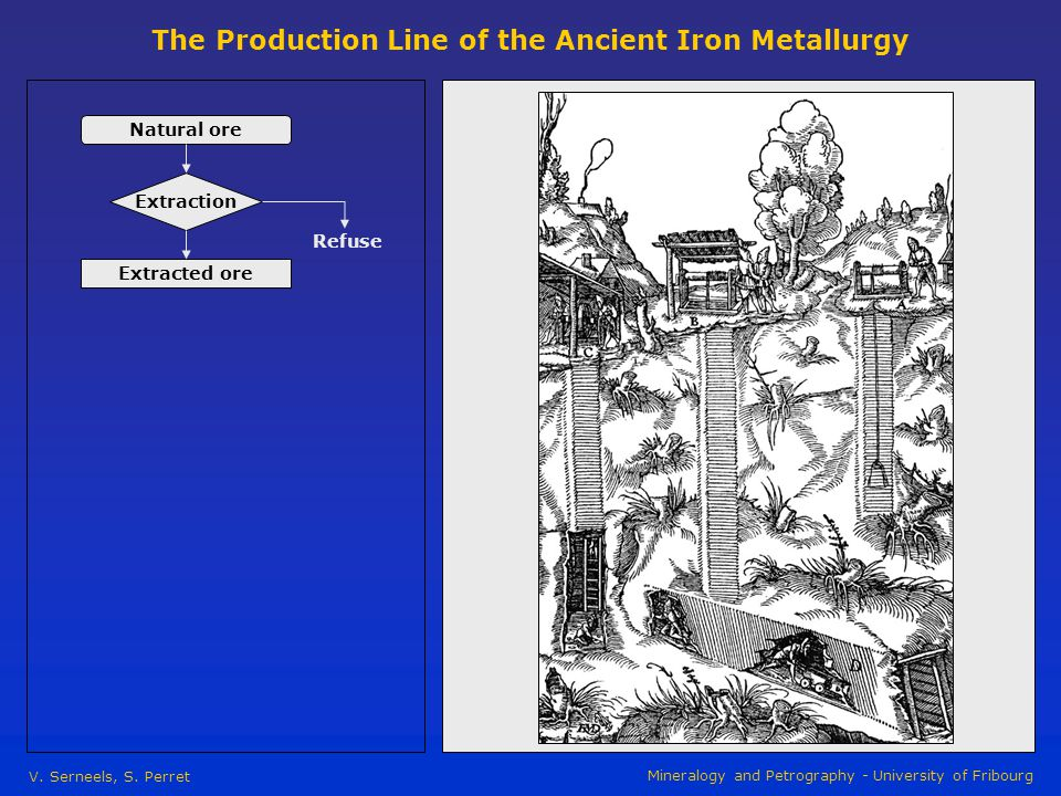 The Production Line of the Ancient Iron Metallurgy V. Serneels, S. Perret Mineralogy and Petrography - University of Fribourg Natural ore Extracted or