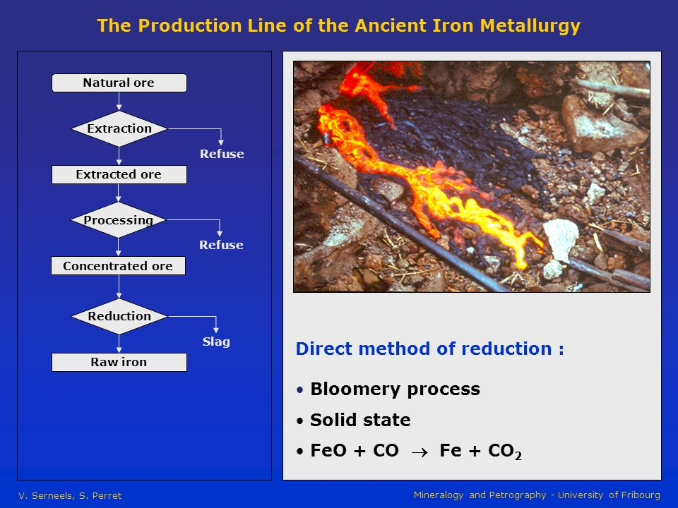 The Production Line of the Ancient Iron Metallurgy V.