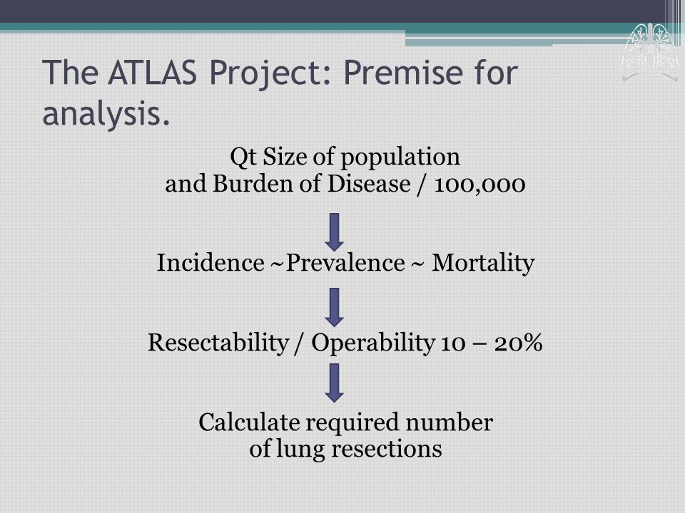 The ATLAS Project: Premise for analysis. Qt Size of population and Burden of Disease / 100,000 Incidence ~Prevalence ~ Mortality Resectability / Opera