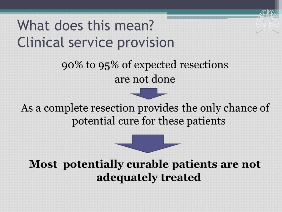 What does this mean? Clinical service provision 90% to 95% of expected resections are not done As a complete resection provides the only chance of pot