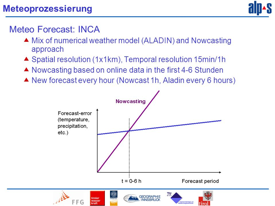 Meteoprozessierung Meteo Forecast: INCA  Mix of numerical weather model (ALADIN) and Nowcasting approach  Spatial resolution (1x1km), Temporal resolution 15min/1h  Nowcasting based on online data in the first 4-6 Stunden  New forecast every hour (Nowcast 1h, Aladin every 6 hours)
