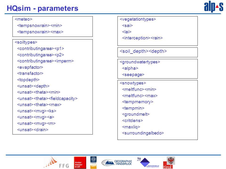 HQsim - parameters