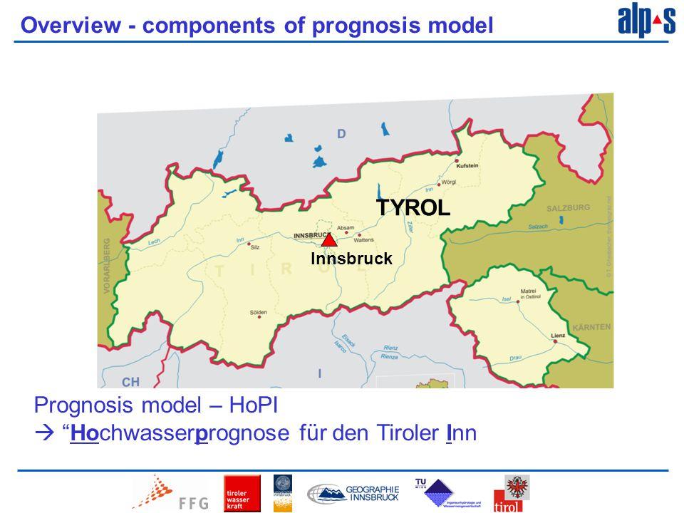 Overview - components of prognosis model Innsbruck TYROL Prognosis model – HoPI  Hochwasserprognose für den Tiroler Inn