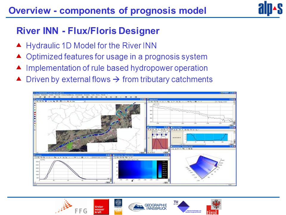 Overview - components of prognosis model  Hydraulic 1D Model for the River INN  Optimized features for usage in a prognosis system  Implementation of rule based hydropower operation  Driven by external flows  from tributary catchments River INN - Flux/Floris Designer