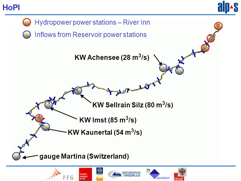 HoPI Hydropower power stations – River Inn gauge Martina (Switzerland) KW Kaunertal (54 m 3 /s) KW Imst (85 m 3 /s) KW Sellrain Silz (80 m 3 /s) KW Achensee (28 m 3 /s) Inflows from Reservoir power stations