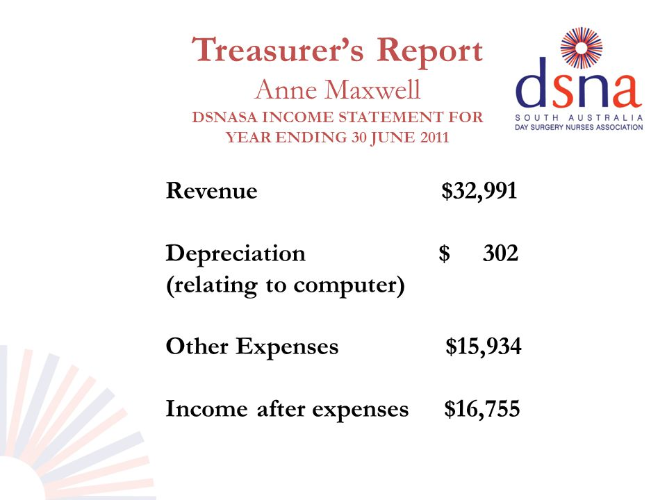 Treasurer's Report Anne Maxwell DSNASA INCOME STATEMENT FOR YEAR ENDING 30 JUNE 2011 Revenue $32,991 Depreciation $ 302 (relating to computer) Other Expenses $15,934 Income after expenses $16,755