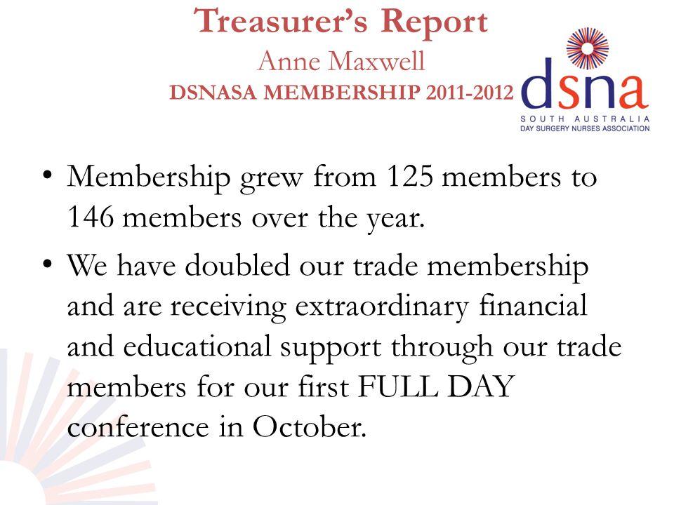 Treasurer's Report Anne Maxwell DSNASA MEMBERSHIP 2011-2012 Membership grew from 125 members to 146 members over the year.