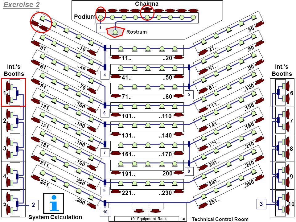 64 Rostrum 19 Equipment Rack Technical Control Room Podium 11....20 41....50 71....80 101....110 131....140 161....170 191..