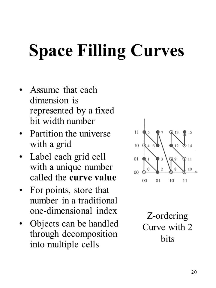 20 Space Filling Curves Assume that each dimension is represented by a fixed bit width number Partition the universe with a grid Label each grid cell