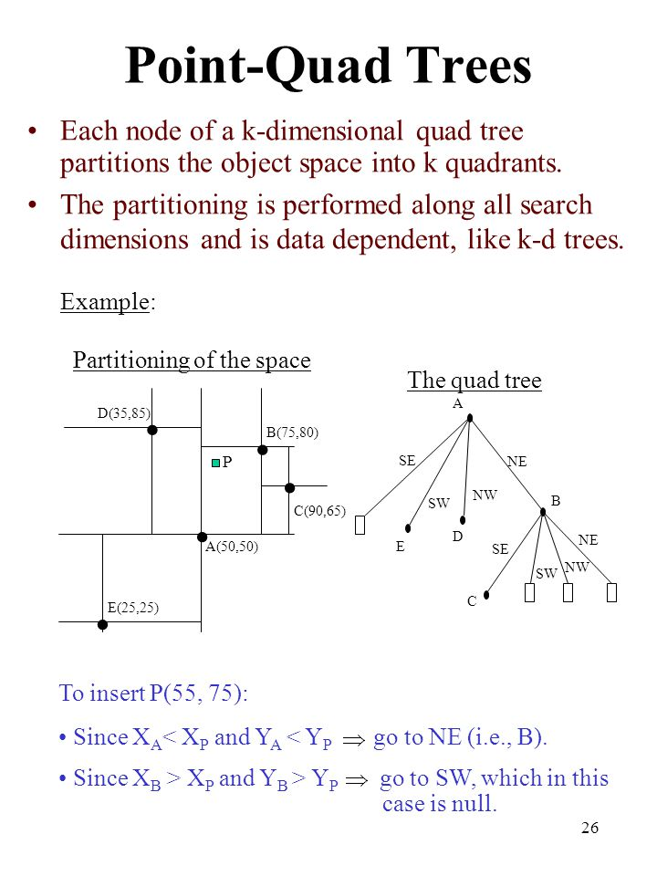 26 Point-Quad Trees Each node of a k-dimensional quad tree partitions the object space into k quadrants. The partitioning is performed along all searc