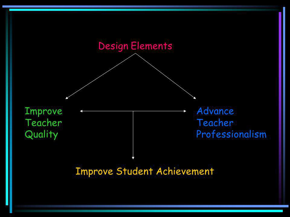 Design Elements Improve Teacher Quality Advance Teacher Professionalism Improve Student Achievement