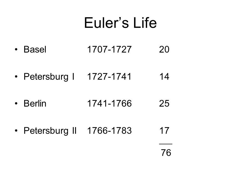 Euler's Life Basel1707-172720 Petersburg I1727-174114 Berlin1741-176625 Petersburg II1766-178317 ____ 76