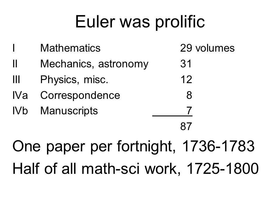 Euler was prolific I Mathematics29 volumes II Mechanics, astronomy31 III Physics, misc.12 IVa Correspondence 8 IVb Manuscripts 7 87 One paper per fortnight, 1736-1783 Half of all math-sci work, 1725-1800