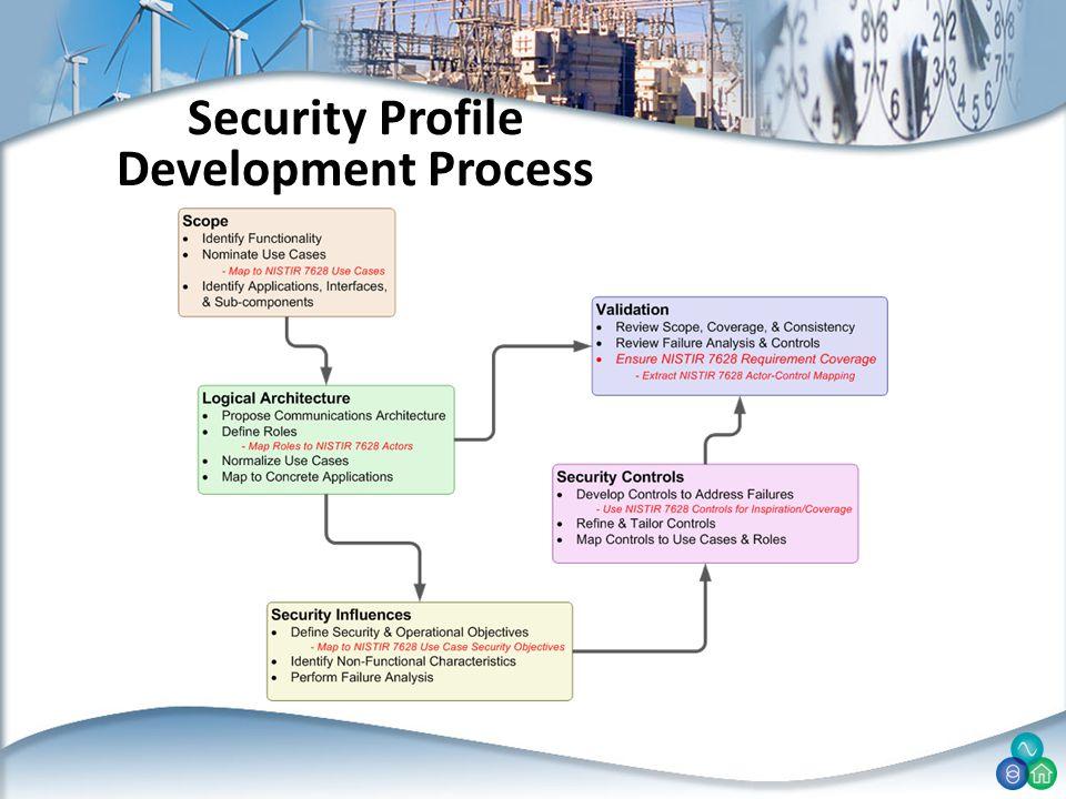 Security Profile Development Process