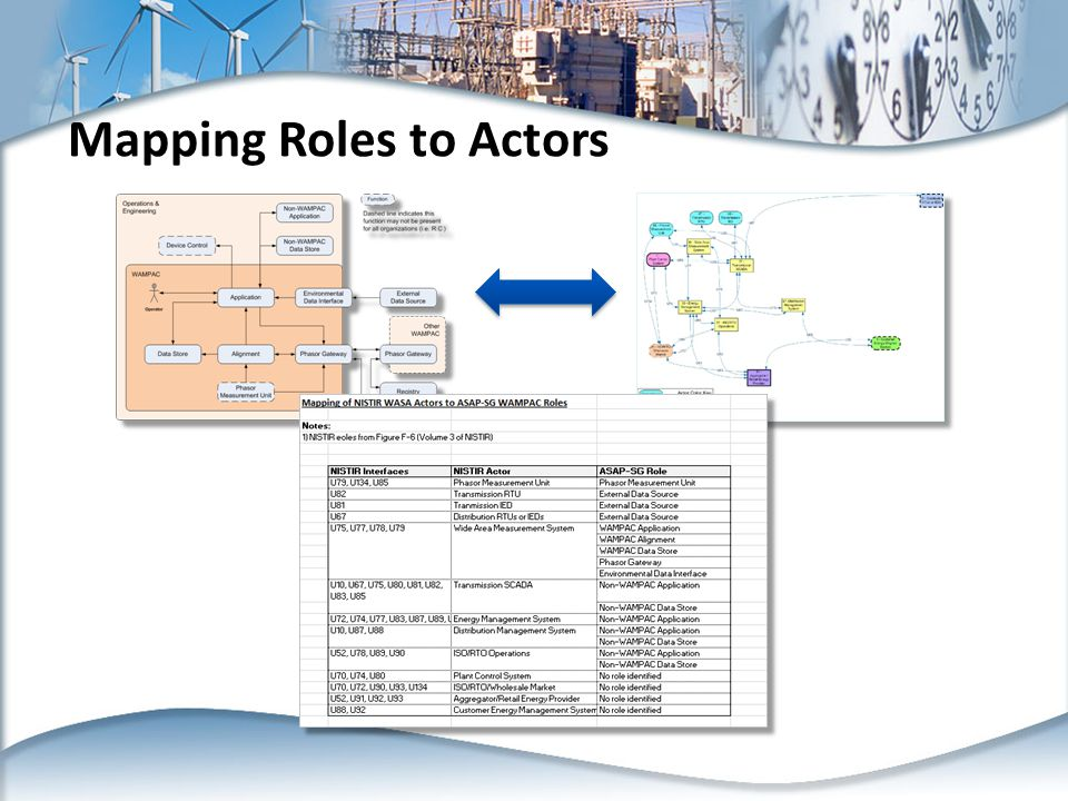Mapping Roles to Actors