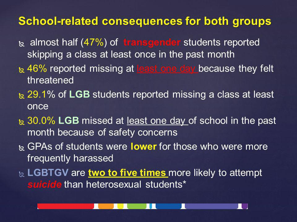   almost half (47%) of transgender students reported skipping a class at least once in the past month   46% reported missing at least one day beca
