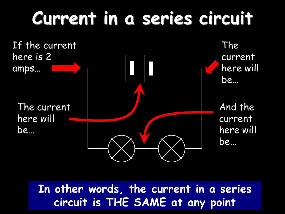 Current in a series circuit If the current here is 2 amps… The current here will be… And the current here will be… In other words, the current in a se