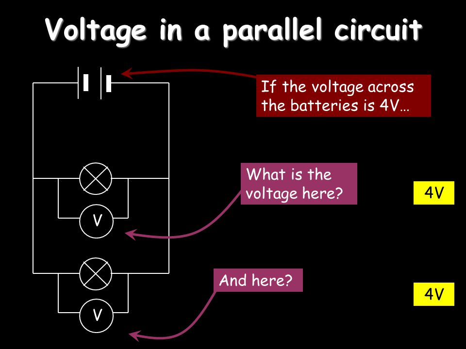 Summary In a SERIES circuit: Current is THE SAME at any point Voltage SPLITS UP over each component In a PARALLEL circuit: Current SPLITS UP down each strand Voltage is THE SAME across each strand