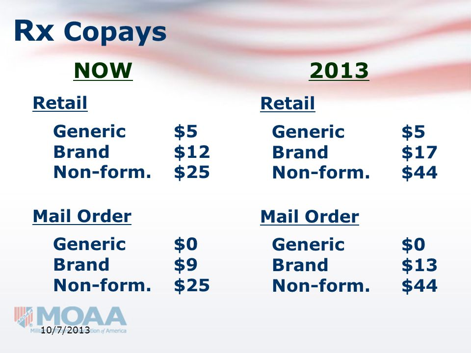 Rx Copays Retail Generic$5 Brand$12 Non-form.$25 Mail Order Generic$0 Brand$9 Non-form.$25 Retail Generic$5 Brand$17 Non-form.$44 Mail Order Generic$0