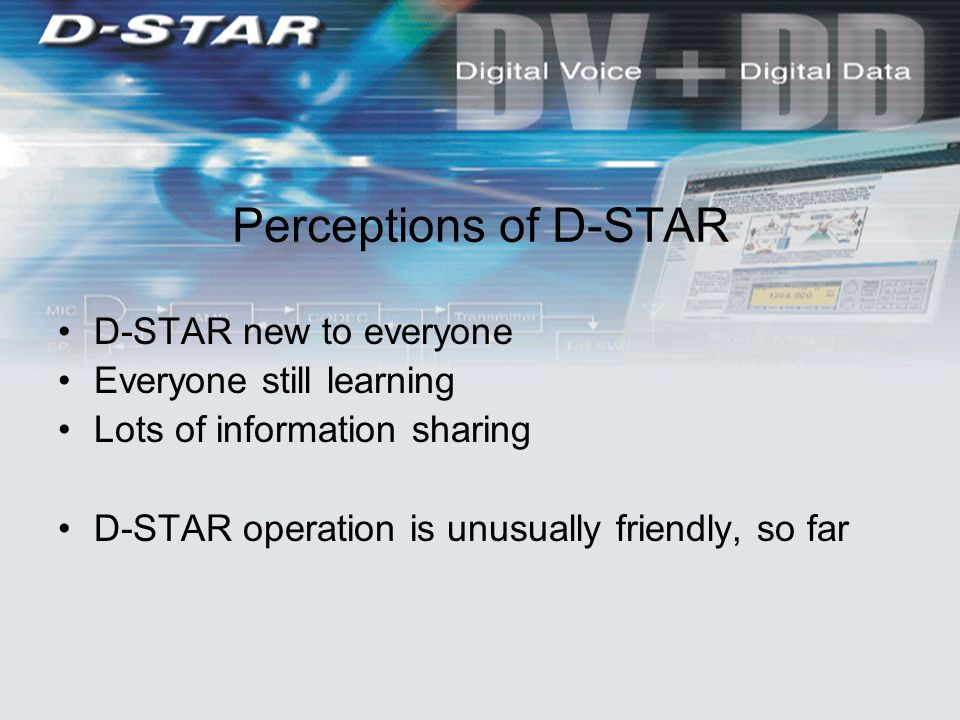 Perceptions of D-STAR D-STAR new to everyone Everyone still learning Lots of information sharing D-STAR operation is unusually friendly, so far