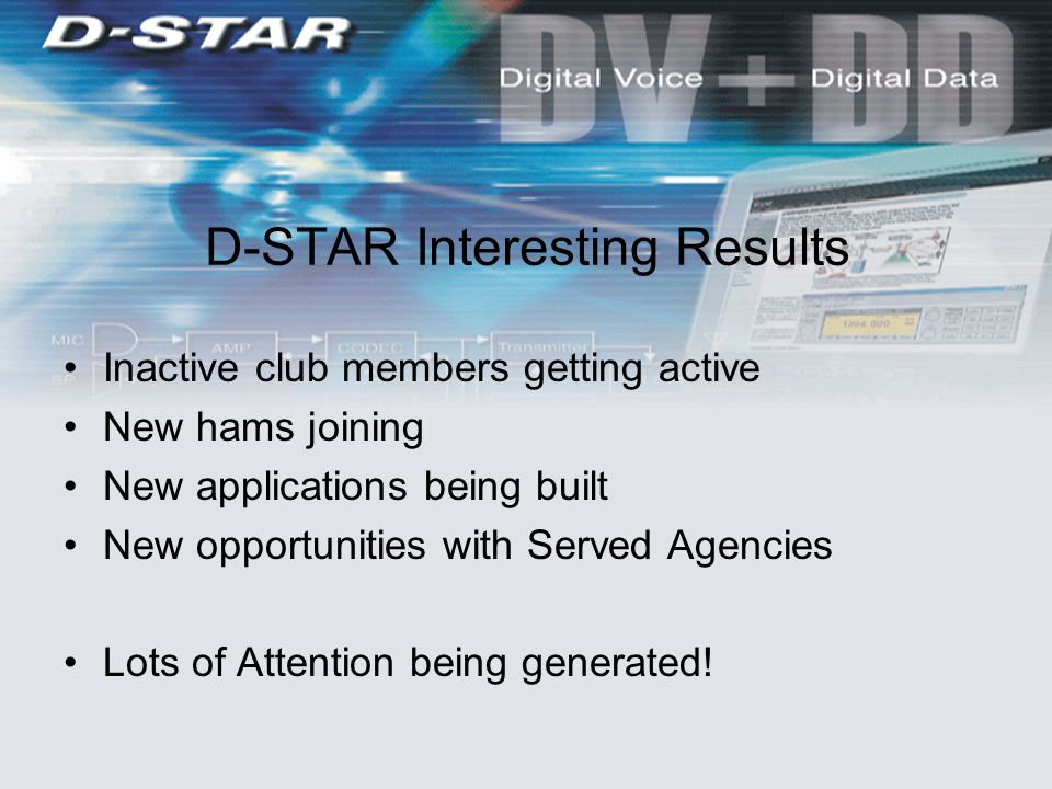 D-STAR Interesting Results Inactive club members getting active New hams joining New applications being built New opportunities with Served Agencies Lots of Attention being generated!