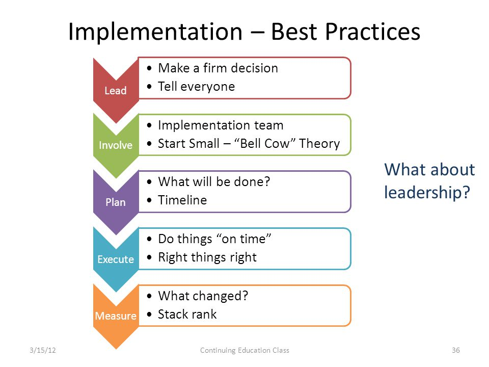 Implementation – Best Practices 3/15/12Continuing Education Class36 Lead Make a firm decision Tell everyone Involve Implementation team Start Small – Bell Cow Theory Plan What will be done.