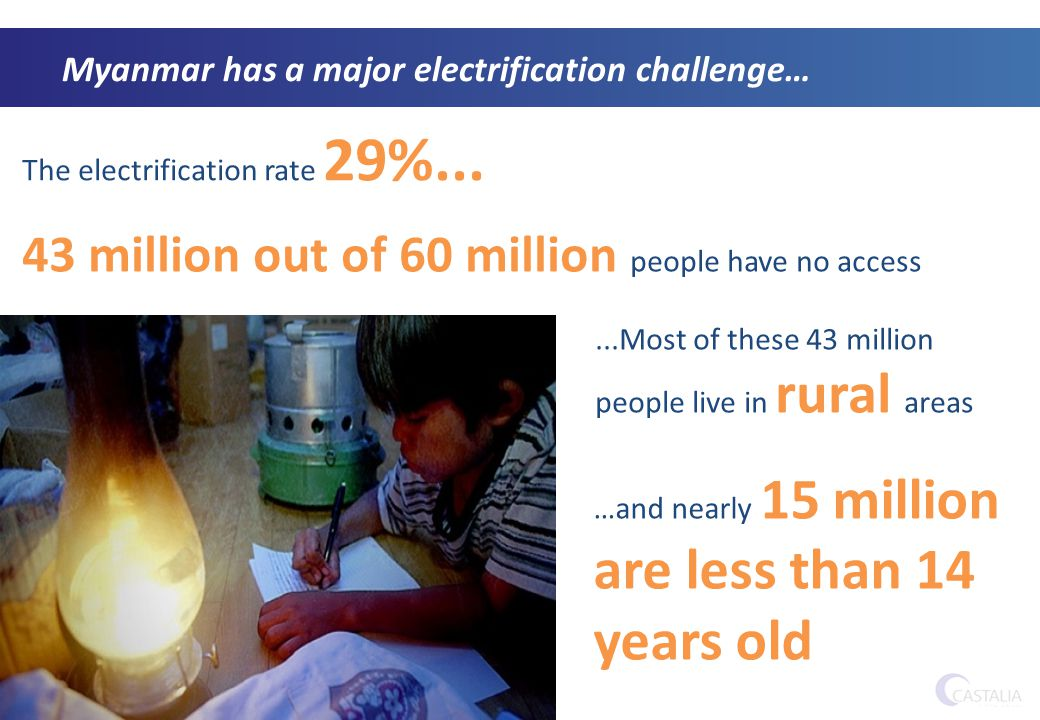 Myanmar has a major electrification challenge… 3 The electrification rate 29%...