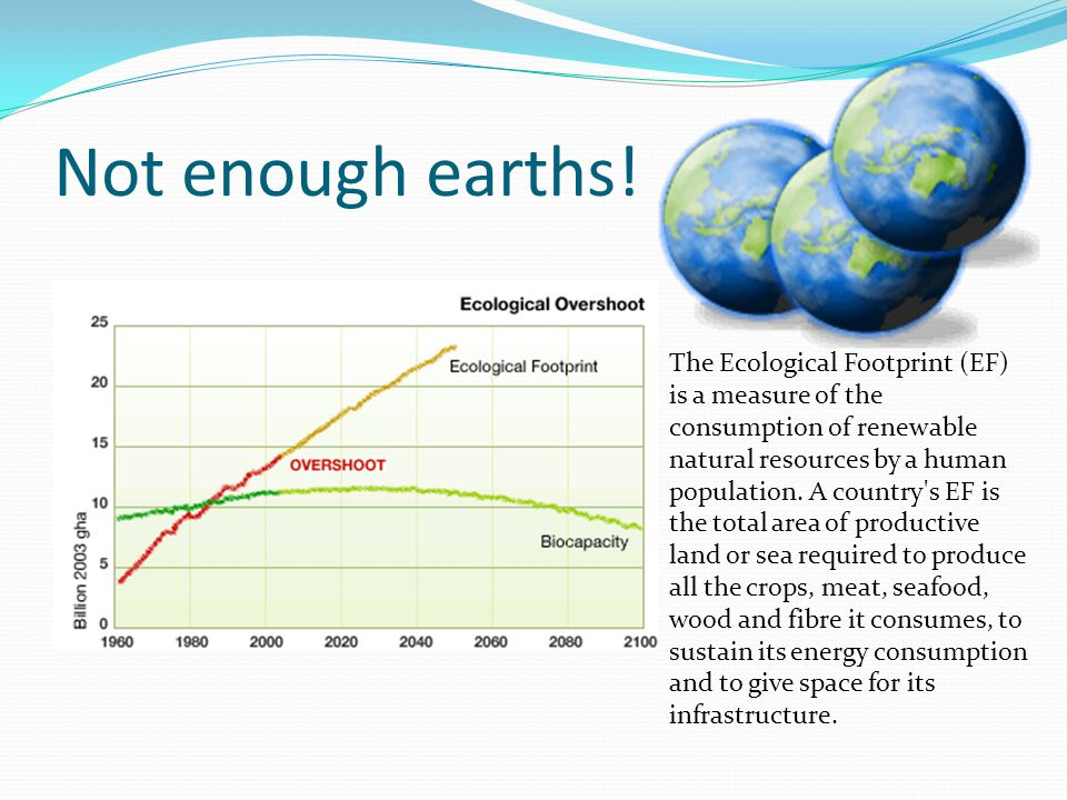 Not enough earths! The Ecological Footprint (EF) is a measure of the consumption of renewable natural resources by a human population. A country's EF