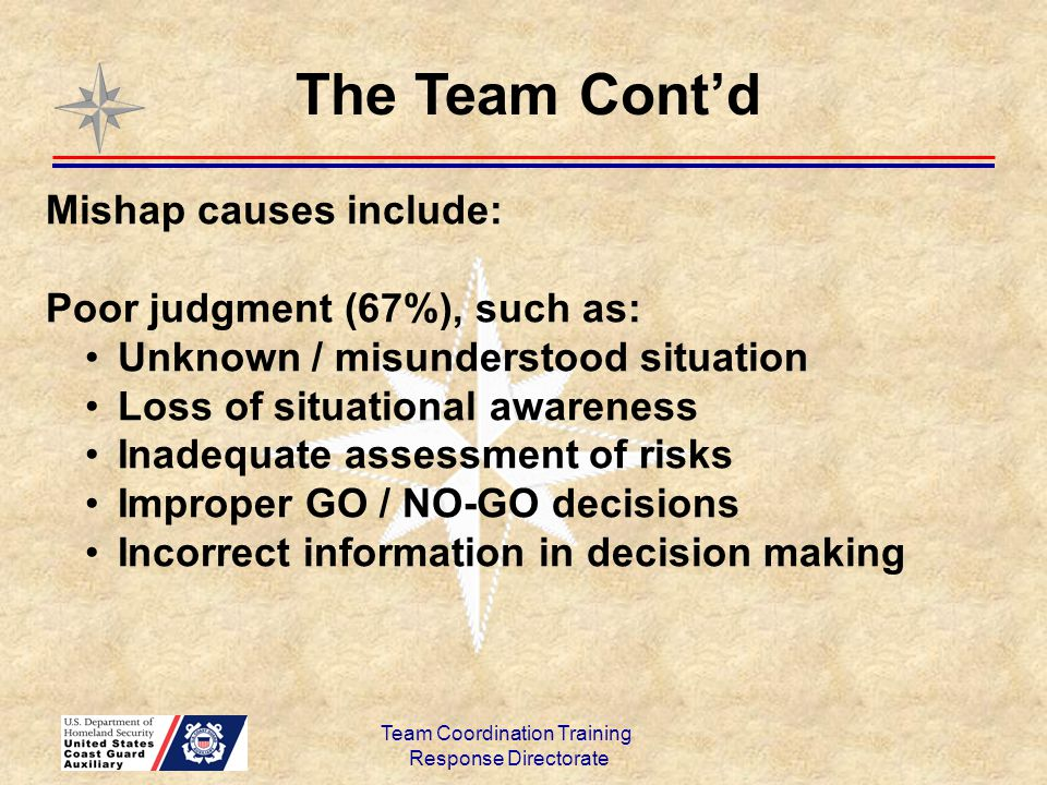 Team Coordination Training Response Directorate Mishap causes include: Poor judgment (67%), such as: Unknown / misunderstood situation Loss of situati