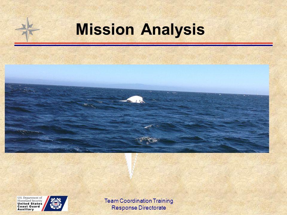 Team Coordination Training Response Directorate Mission Analysis