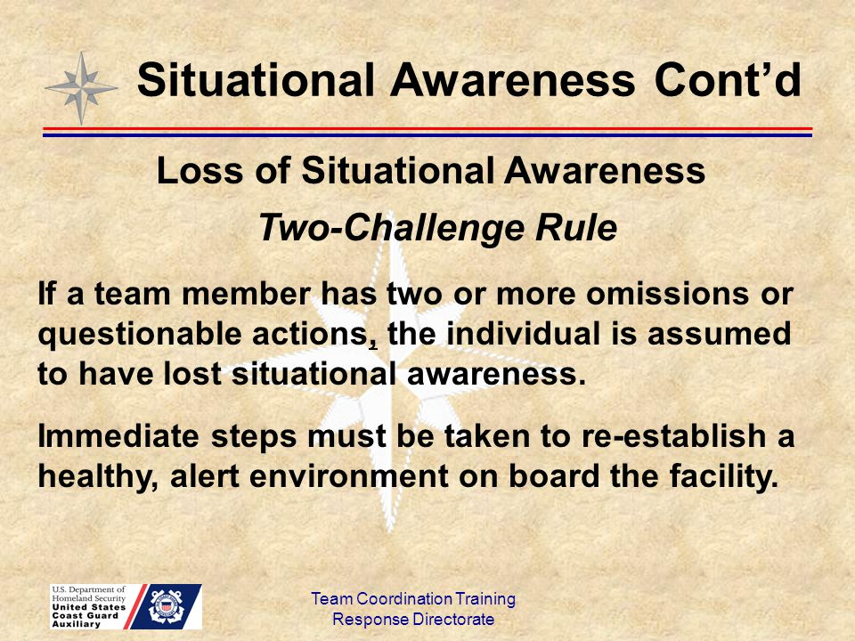 Team Coordination Training Response Directorate Loss of Situational Awareness Two-Challenge Rule If a team member has two or more omissions or questio