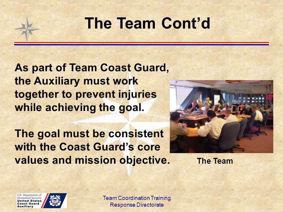 Team Coordination Training Response Directorate Leaders leverage everyone's ideas and experience.