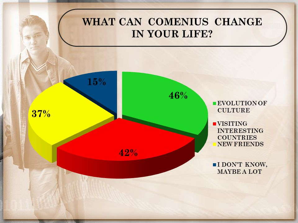 WHAT CAN COMENIUS CHANGE IN YOUR LIFE