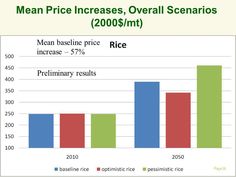 Mean Price Increases, Overall Scenarios (2000$/mt) Page 26 Mean baseline price increase – 57% Preliminary results