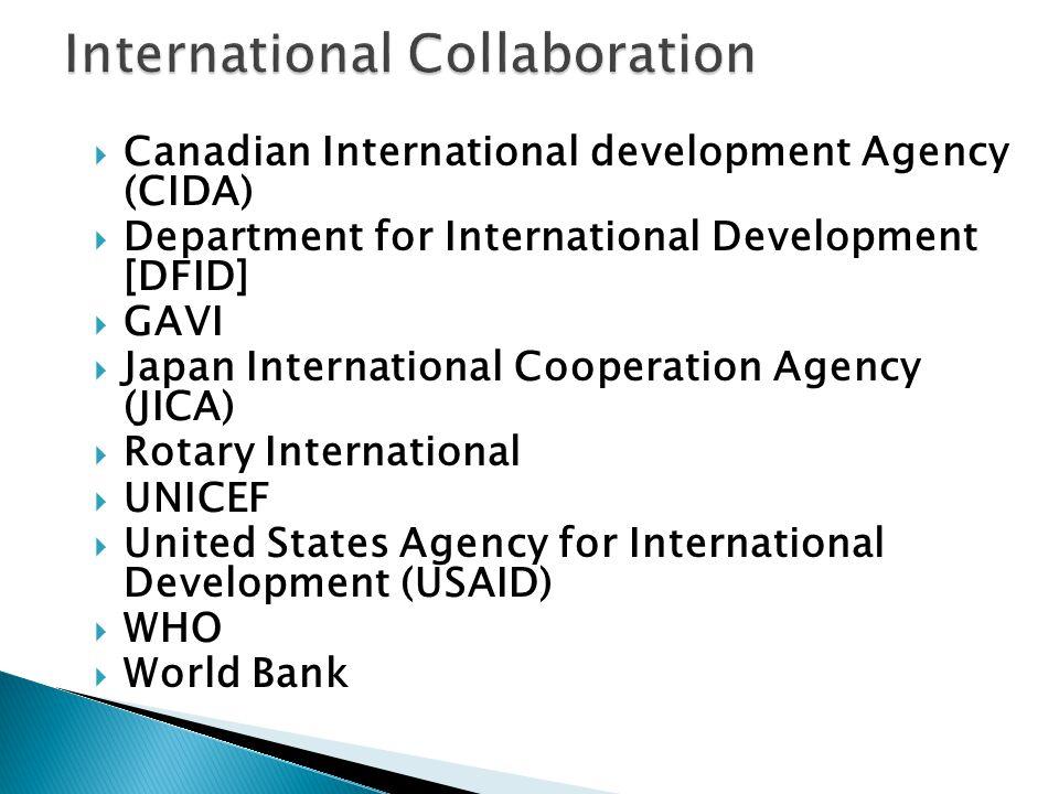  Canadian International development Agency (CIDA)  Department for International Development [DFID]  GAVI  Japan International Cooperation Agency (