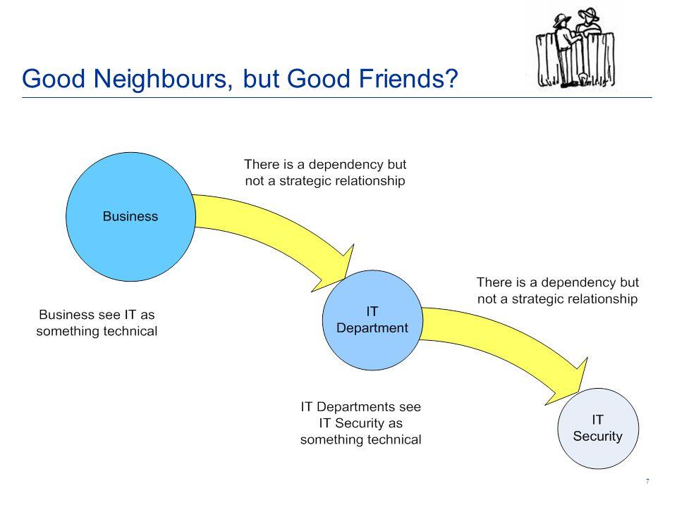 7 Good Neighbours, but Good Friends?