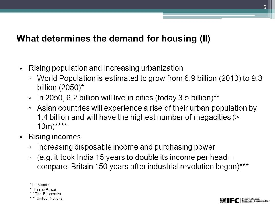 What determines the demand for housing (II) Rising population and increasing urbanization ▫ World Population is estimated to grow from 6.9 billion (2010) to 9.3 billion (2050)* ▫ In 2050, 6.2 billion will live in cities (today 3.5 billion)** ▫ Asian countries will experience a rise of their urban population by 1.4 billion and will have the highest number of megacities (> 10m)**** Rising incomes ▫ Increasing disposable income and purchasing power ▫ (e.g.