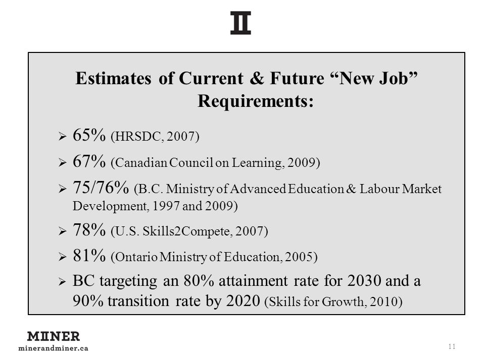 """Estimates of Current & Future """"New Job"""" Requirements:  65% (HRSDC, 2007)  67% (Canadian Council on Learning, 2009)  75/76% (B.C. Ministry of Advanc"""