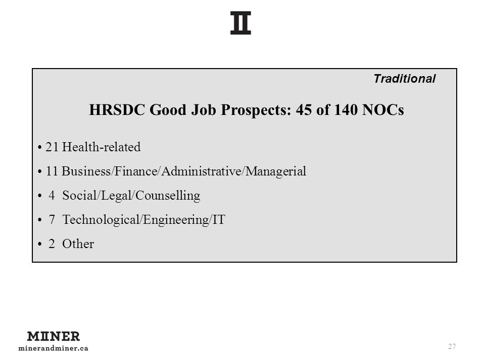 27 HRSDC Good Job Prospects: 45 of 140 NOCs 21 Health-related 11 Business/Finance/Administrative/Managerial 4 Social/Legal/Counselling 7 Technological