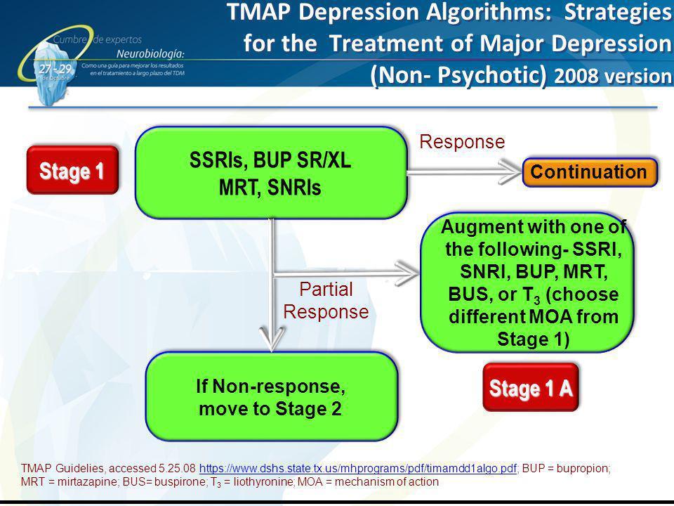 Stage 1 A SSRIs, BUP SR/XL MRT, SNRIs SSRIs, BUP SR/XL MRT, SNRIs (cont.) Response Continuation If Non-response, move to Stage 2 Partial Response Augm