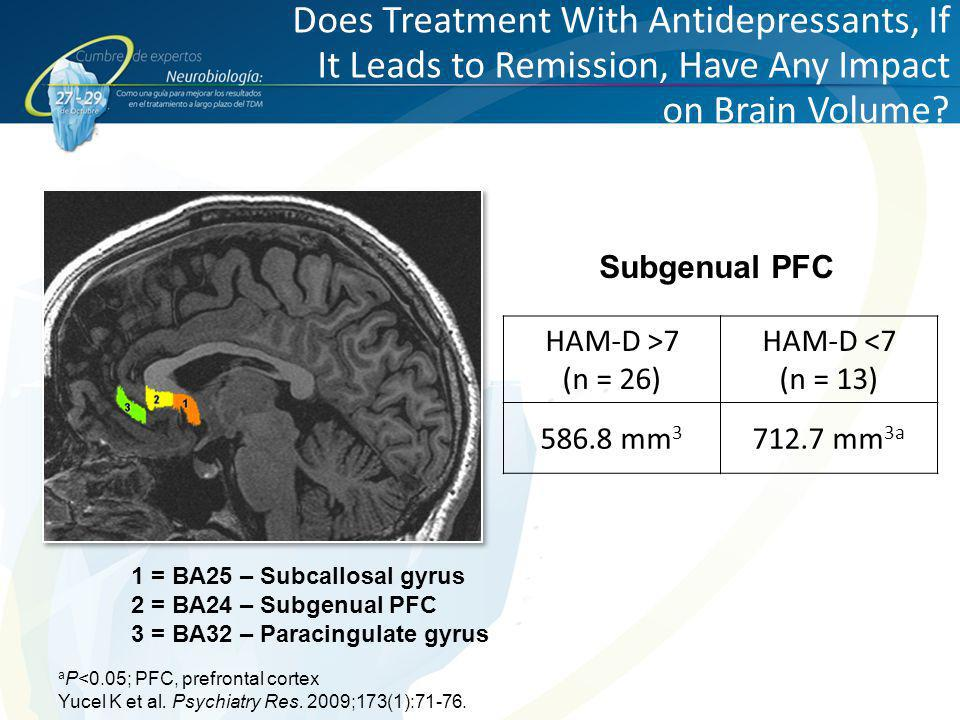 Does Treatment With Antidepressants, If It Leads to Remission, Have Any Impact on Brain Volume? 1 = BA25 – Subcallosal gyrus 2 = BA24 – Subgenual PFC