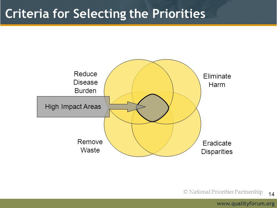 www.qualityforum.org Criteria for Selecting the Priorities © National Priorities Partnership Remove Waste Eradicate Disparities Eliminate Harm Reduce Disease Burden High Impact Areas 14