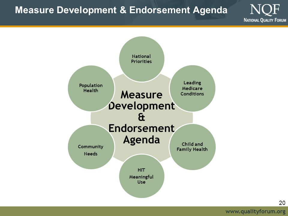 www.qualityforum.org Measure Development & Endorsement Agenda National Priorities Leading Medicare Conditions Child and Family Health HIT Meaningful Use Community Needs Population Health 20