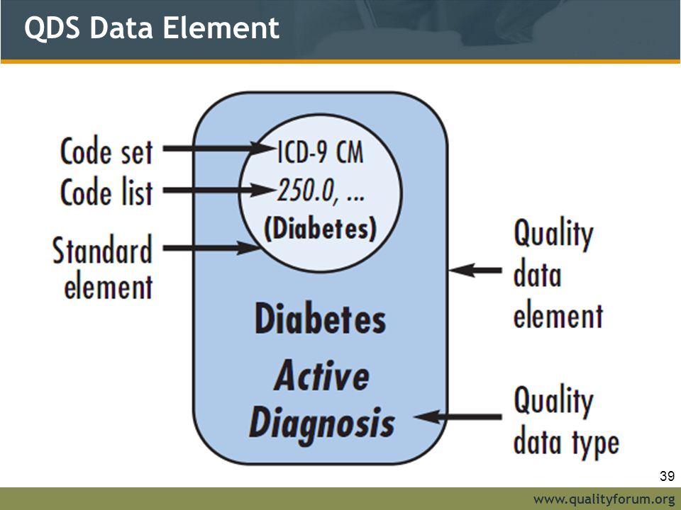 www.qualityforum.org QDS Data Element 39