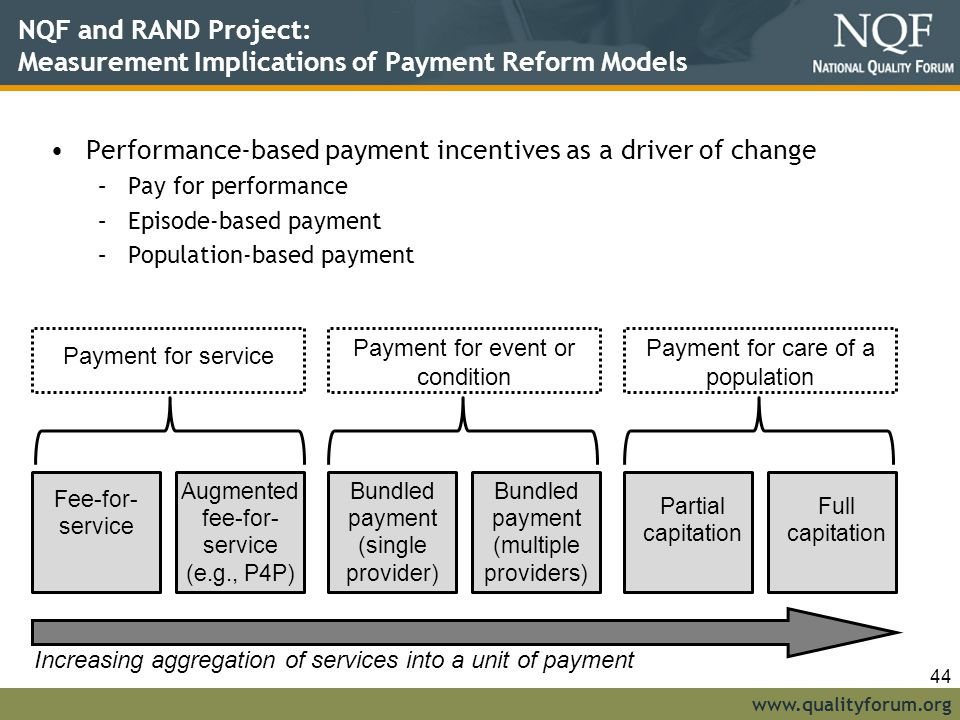 www.qualityforum.org NQF and RAND Project: Measurement Implications of Payment Reform Models Performance-based payment incentives as a driver of change –Pay for performance –Episode-based payment –Population-based payment Increasing aggregation of services into a unit of payment Payment for service Payment for event or condition Payment for care of a population Fee-for- service Augmented fee-for- service (e.g., P4P) Bundled payment (single provider) Bundled payment (multiple providers) Partial capitation Full capitation 44